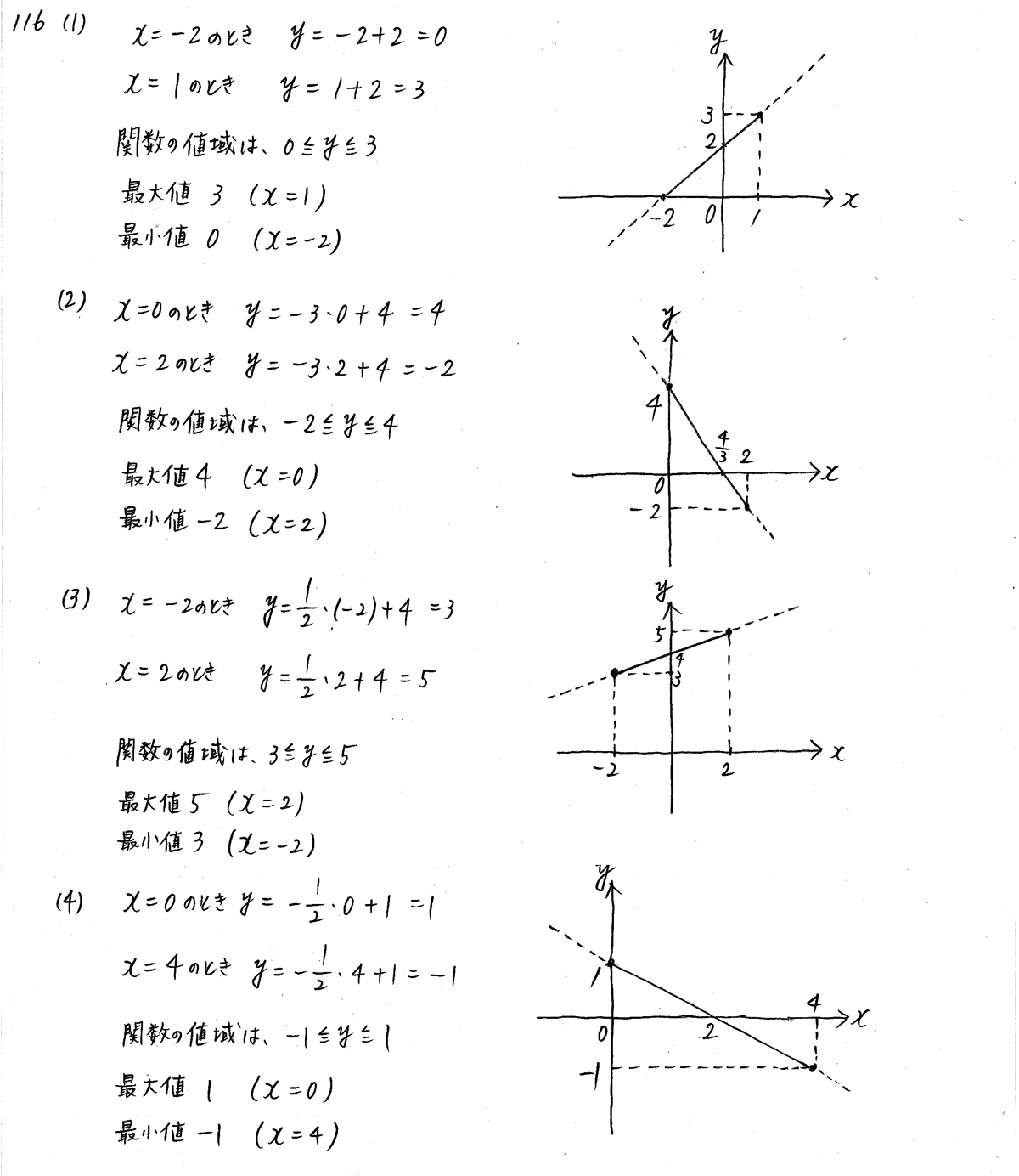 3TRIAL数学1-116解答