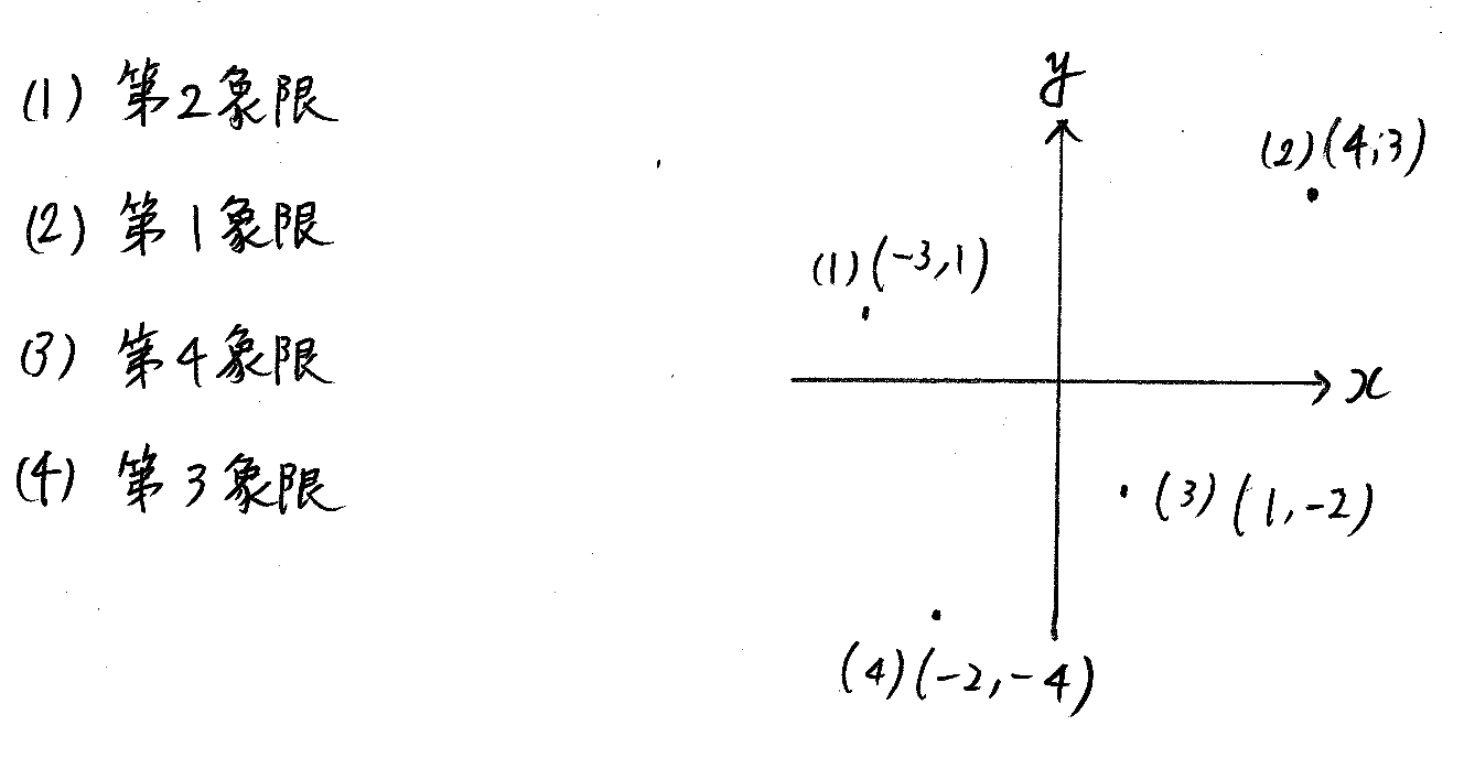 3TRIAL数学Ⅰ-118解答