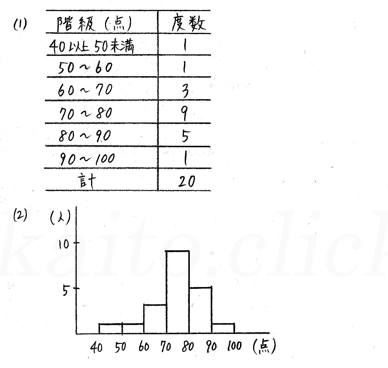 3TRIAL数学Ⅰ-268解答