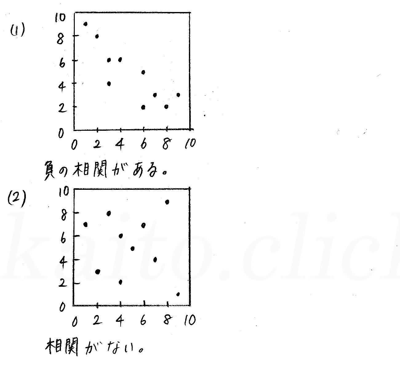 3TRIAL数学Ⅰ-290解答