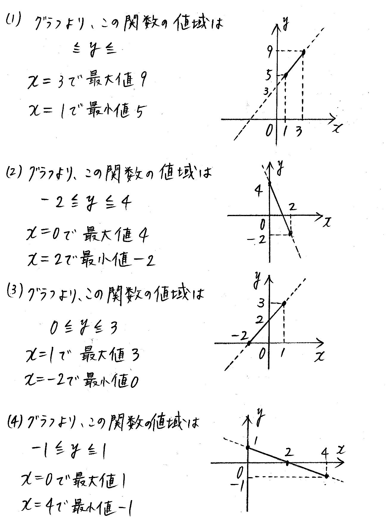 改訂版4プロセス数学Ⅰ-126解答