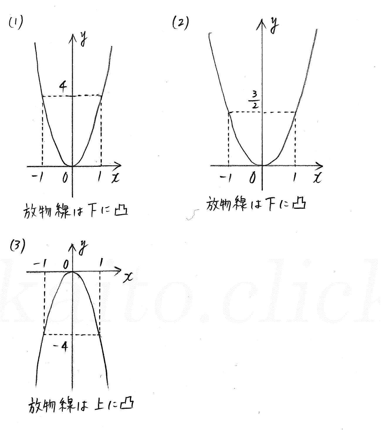 改訂版4プロセス数学Ⅰ-130解答