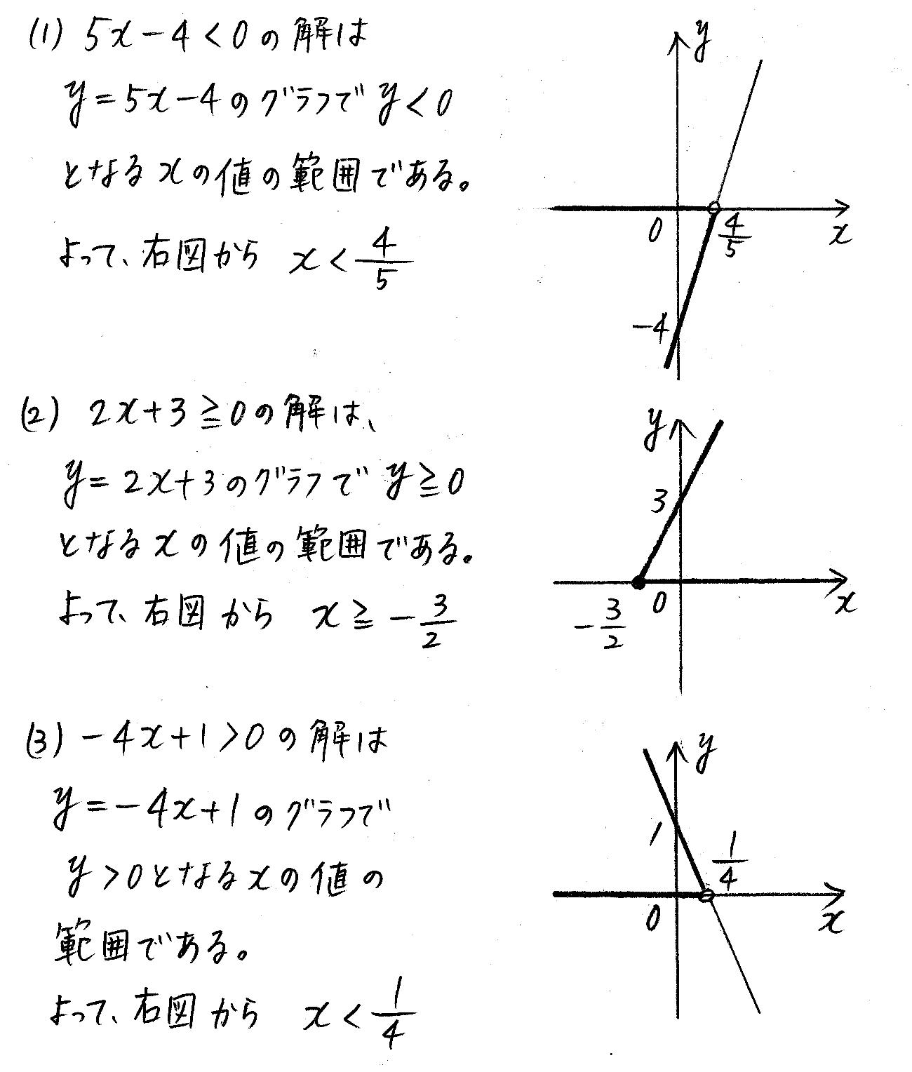 改訂版4プロセス数学Ⅰ-192解答