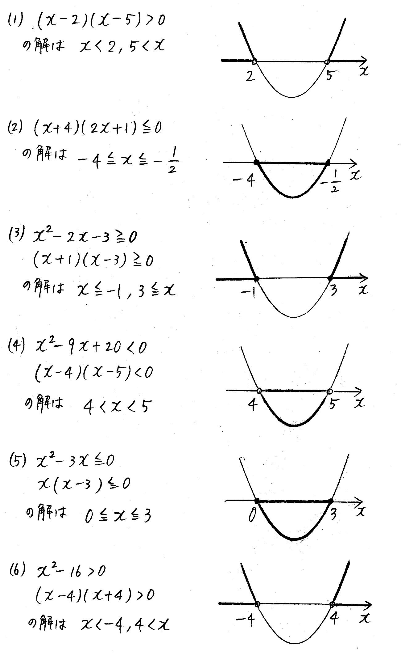 改訂版4プロセス数学Ⅰ-193解答