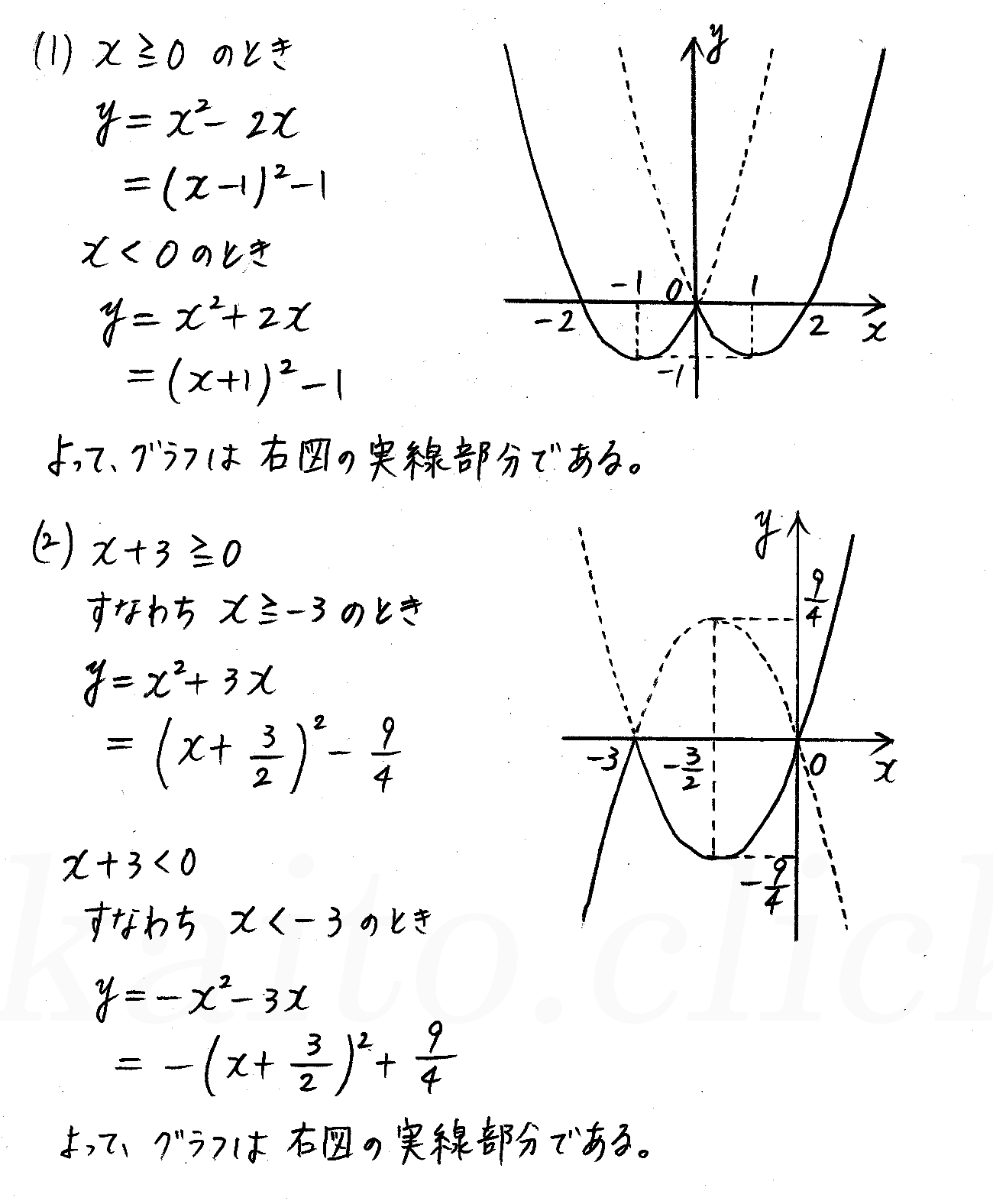 改訂版4プロセス数学Ⅰ-222解答