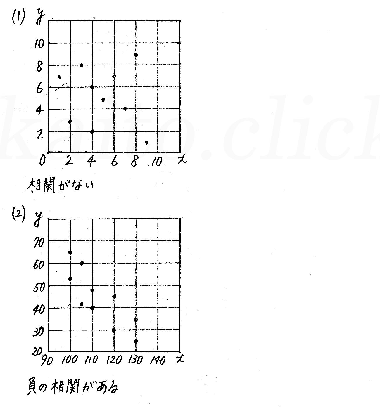 改訂版4プロセス数学Ⅰ-319解答