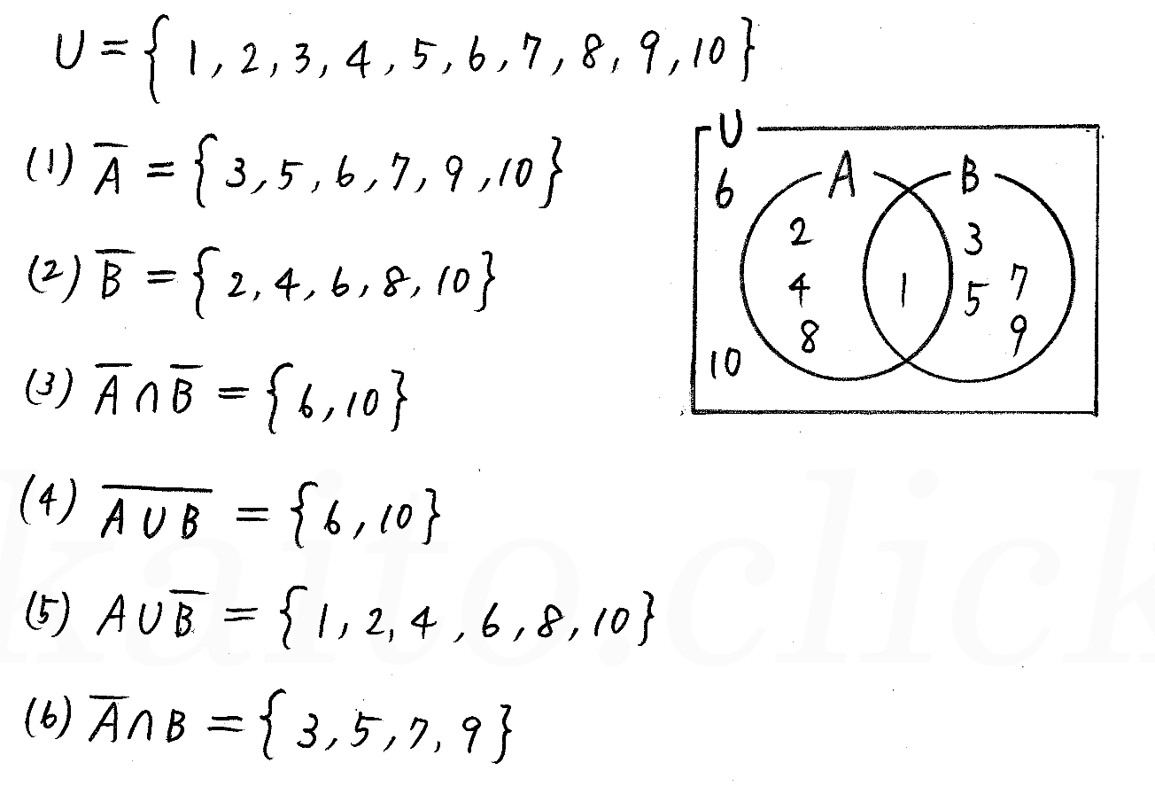 改訂版4プロセス数学Ⅰ-98解答