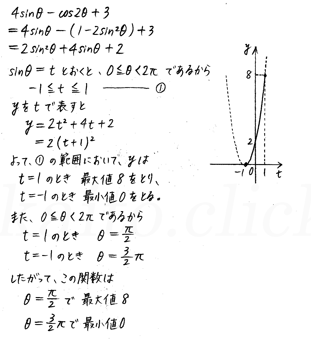 改訂版4プロセス数学2-300解答