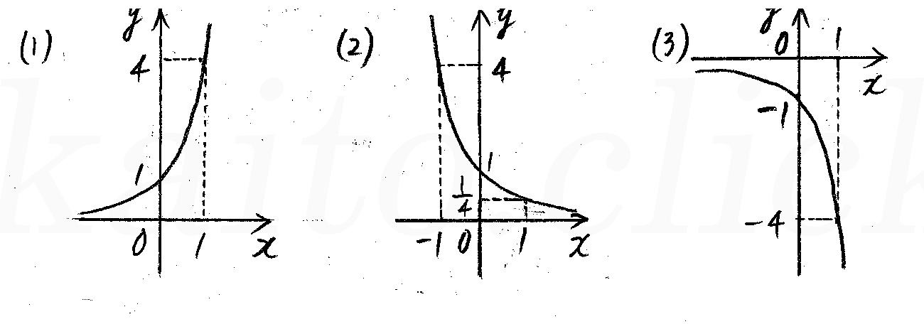 改訂版4プロセス数学2-327解答