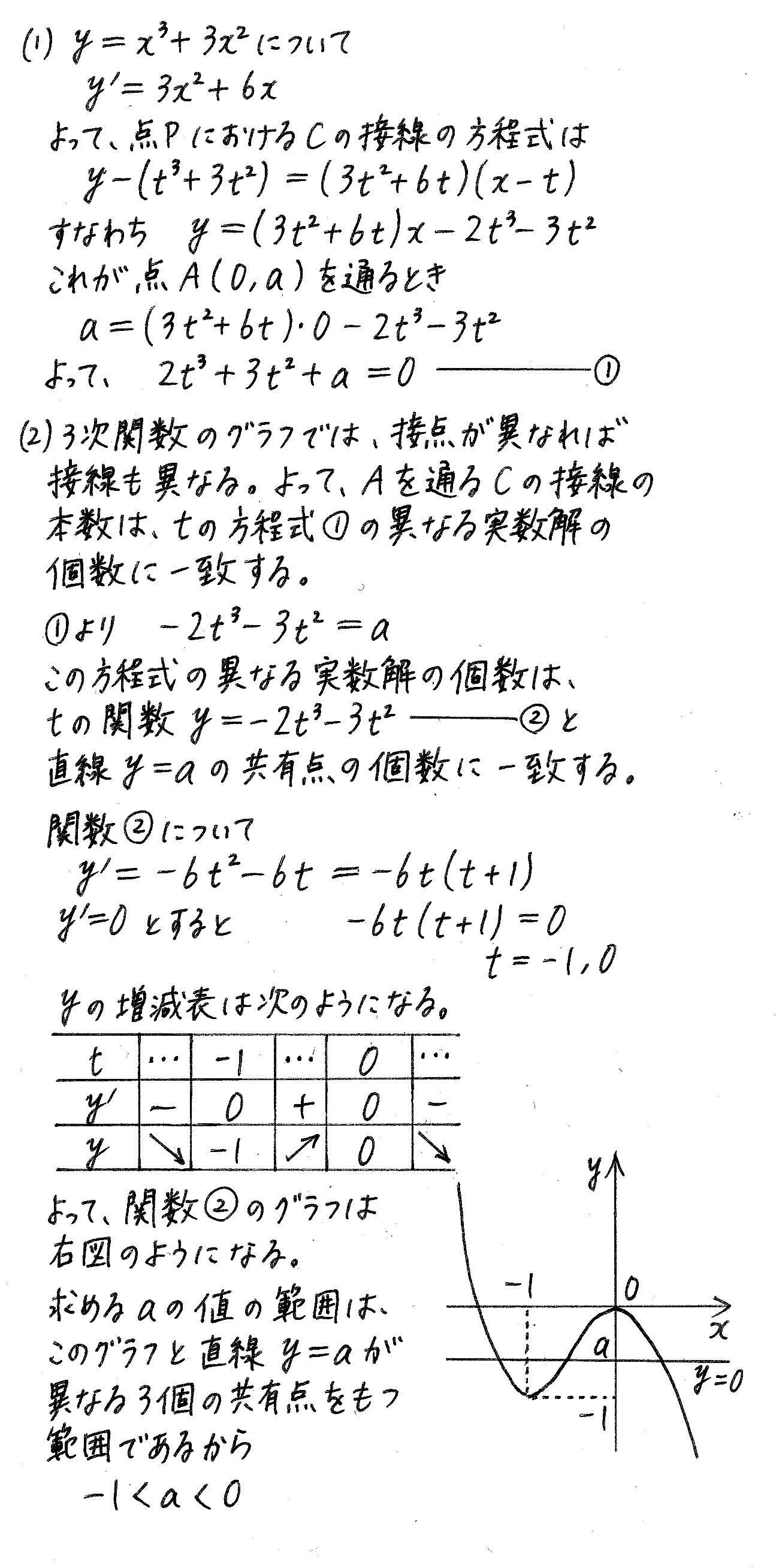 改訂版4プロセス数学2-435解答