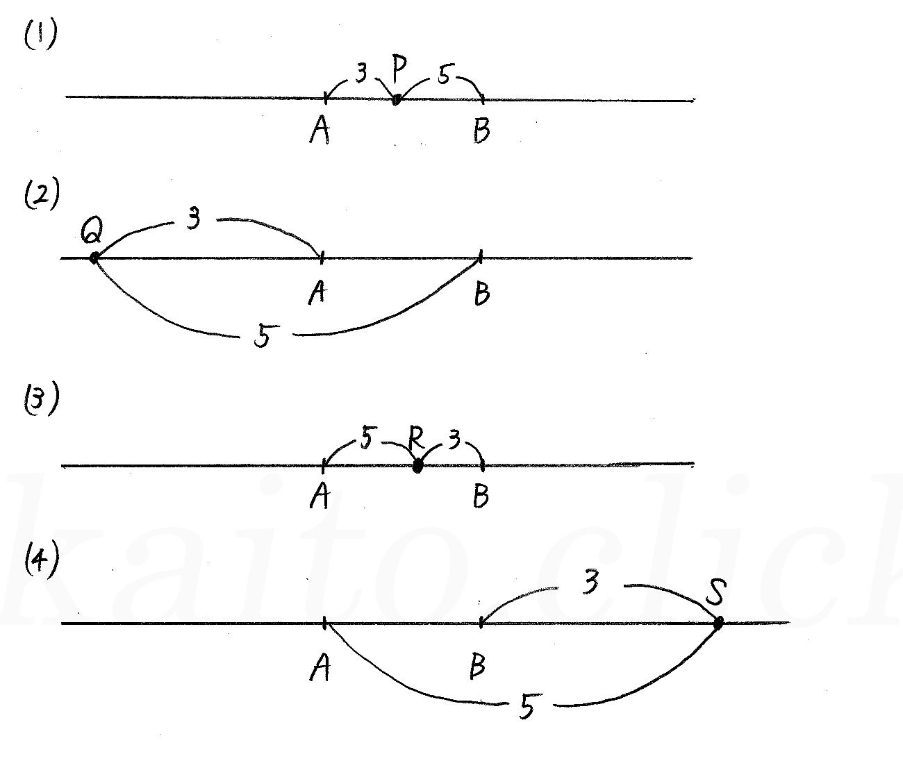 改訂版4プロセス数学A-140解答