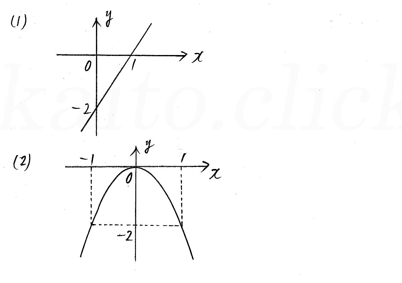 改訂版4STEP数学1-122解答