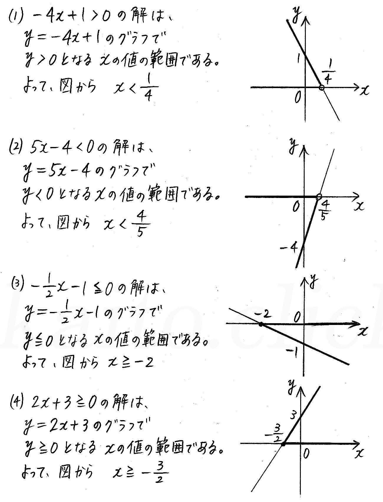 改訂版4STEP数学1-195解答