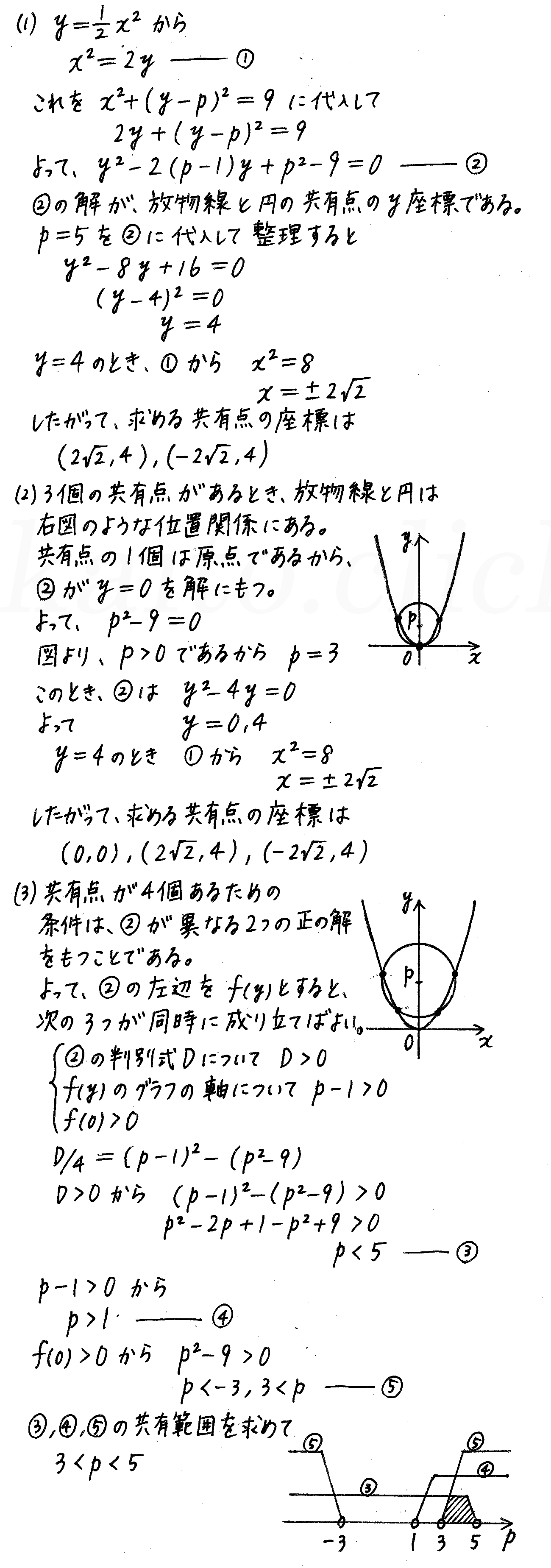 4STEP数学2-e22解答
