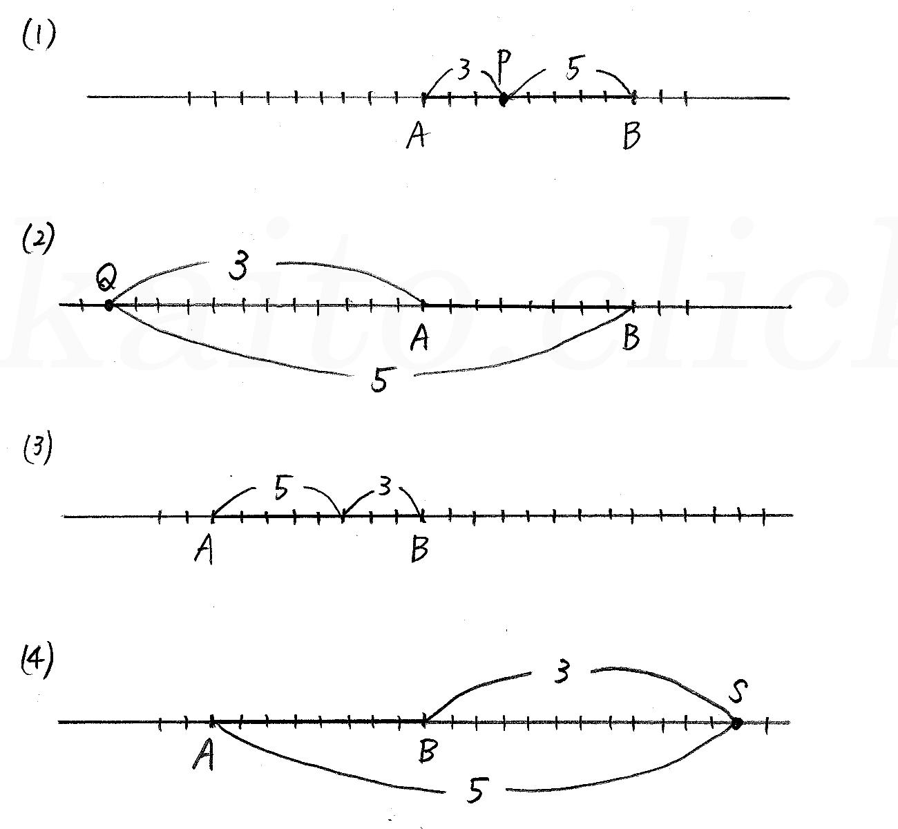 改訂版4STEP数学A-141解答