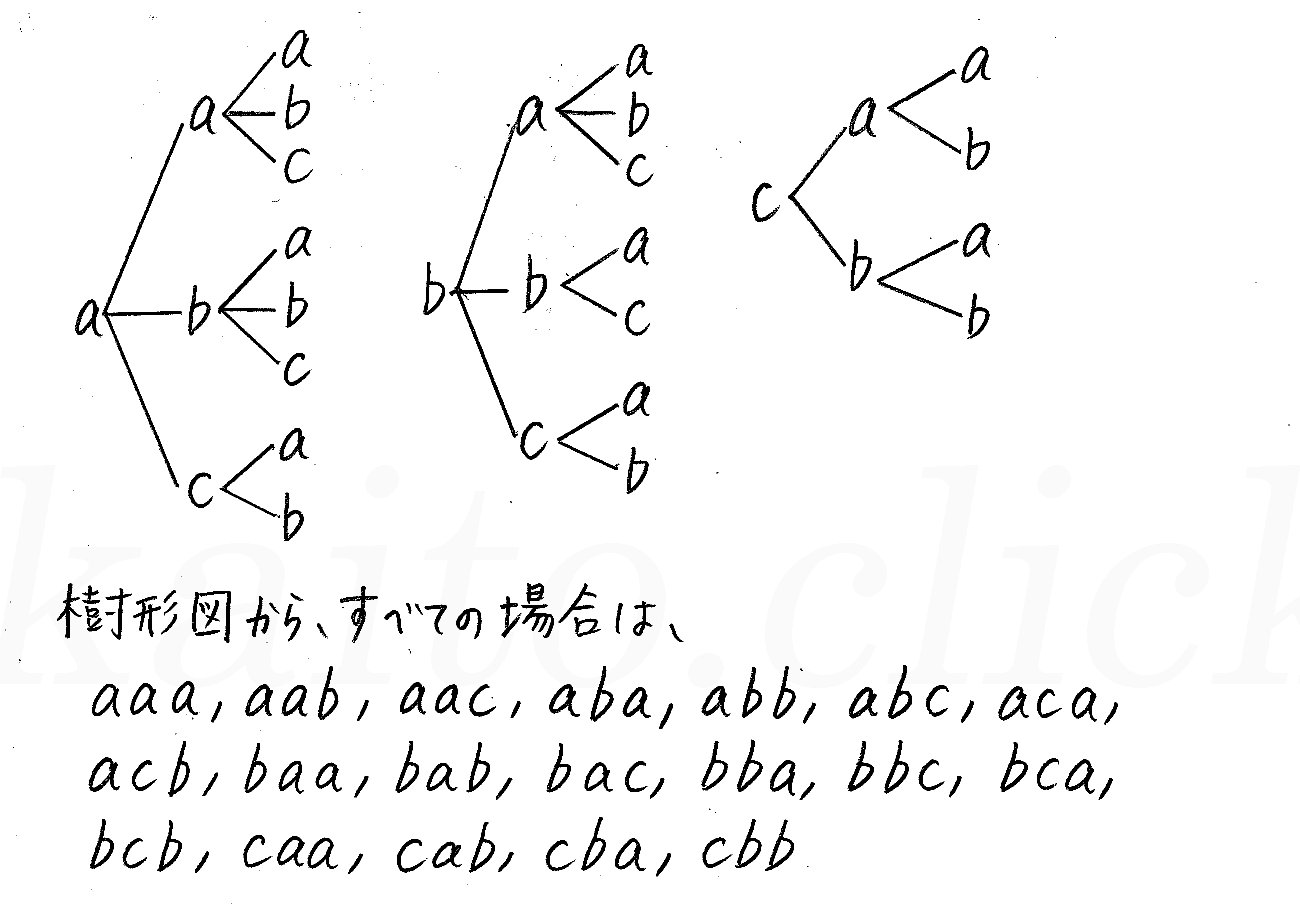 改訂版4STEP数学A-22解答