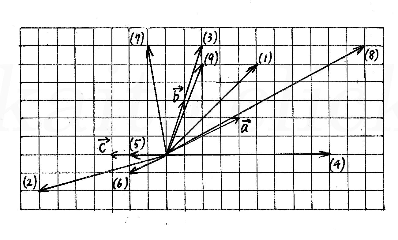 4STEP数学B-3解答