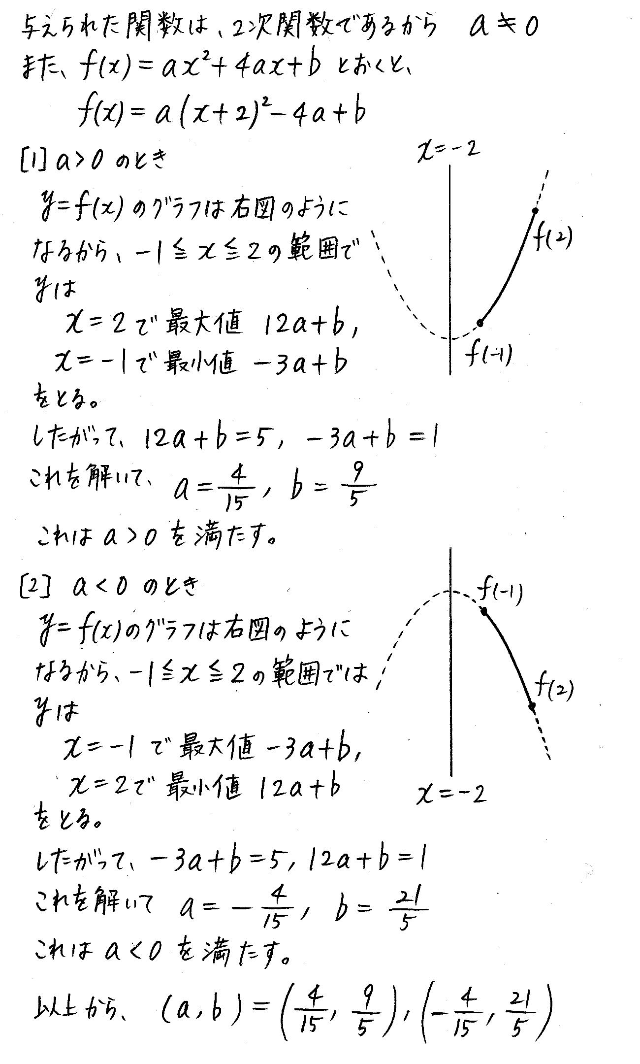 クリアー数学演習12AB受験編-26解答