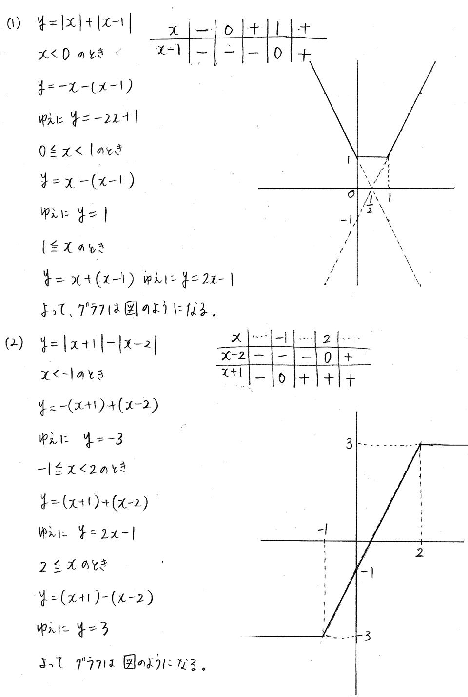 クリアー数学1-251解答
