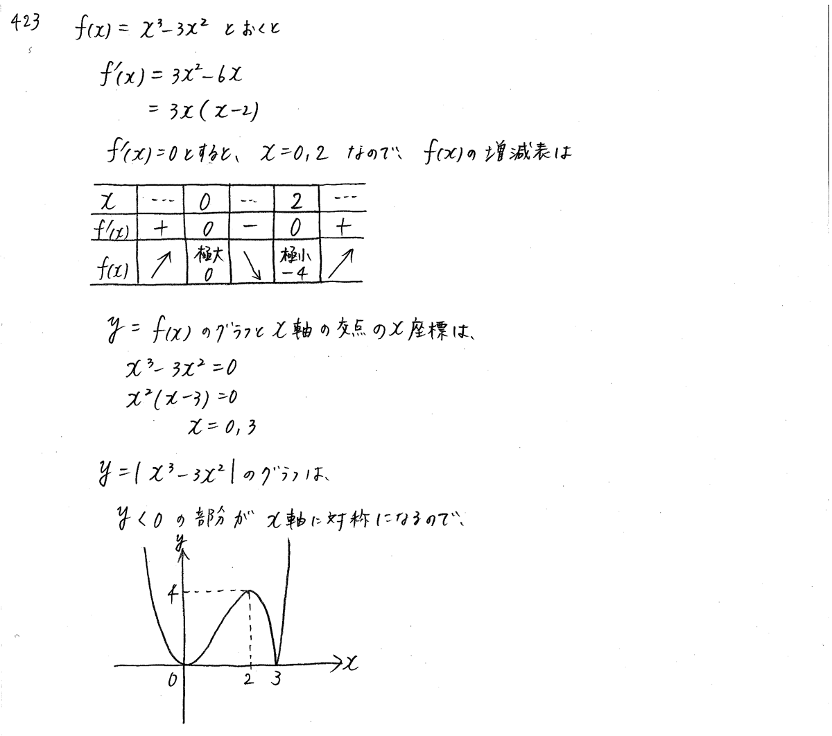 クリアー数学2-423解答